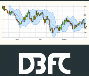 D3FC Graph example and logo.